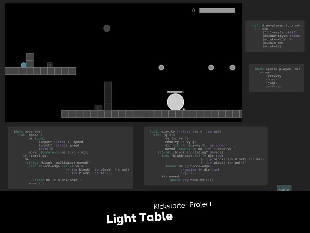 Light Table Kickstarter Project