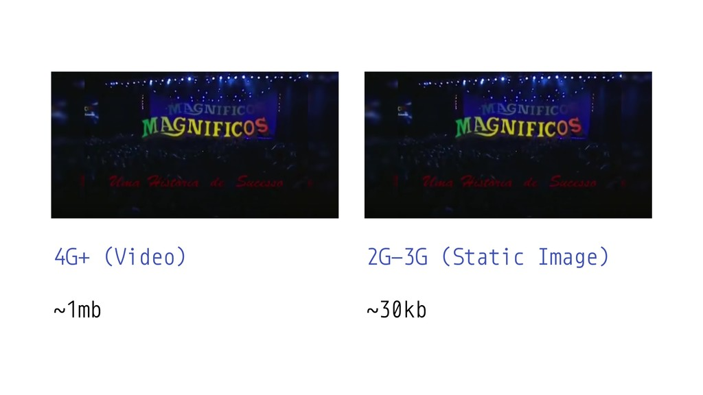 4G+ (Video) ˜1mb 2G-3G (Static Image) ˜30kb