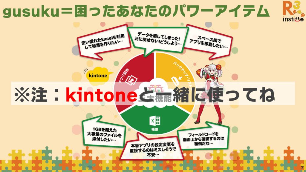 gusuku=困ったあなたのパワーアイテム 7 ※注:kintoneと一緒に使ってね