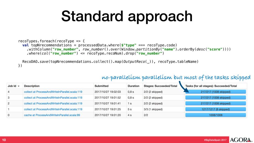 #BigDataSpain 2017 Standard approach recoTypes....