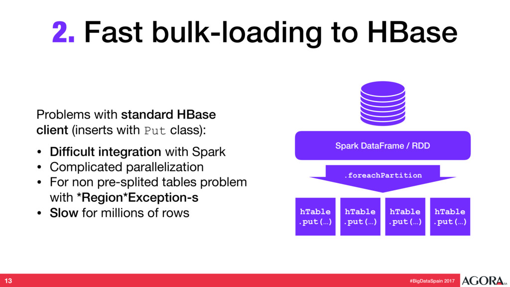 2. Fast bulk-loading to HBase Problems with sta...