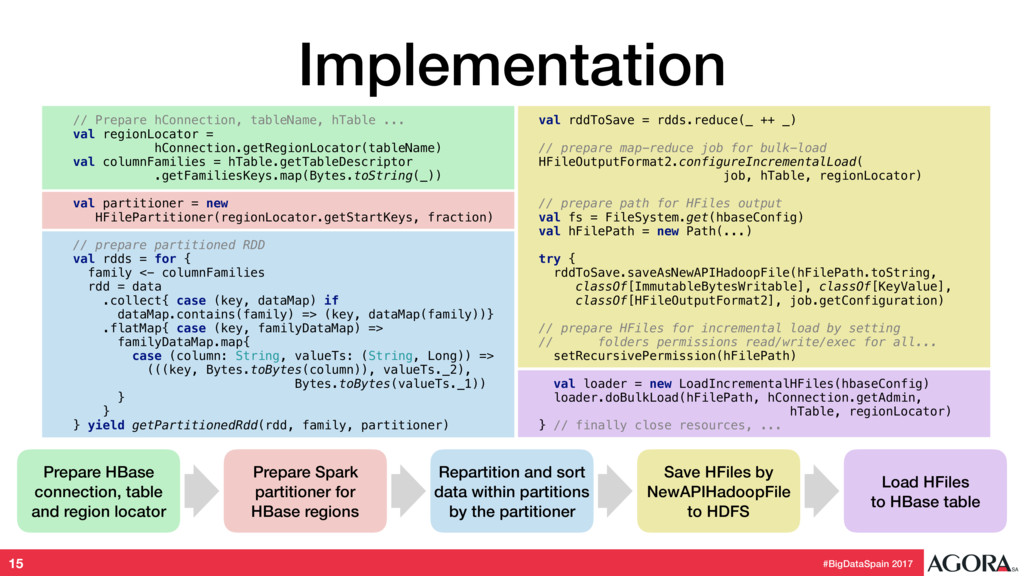 #BigDataSpain 2017 Implementation // Prepare hC...
