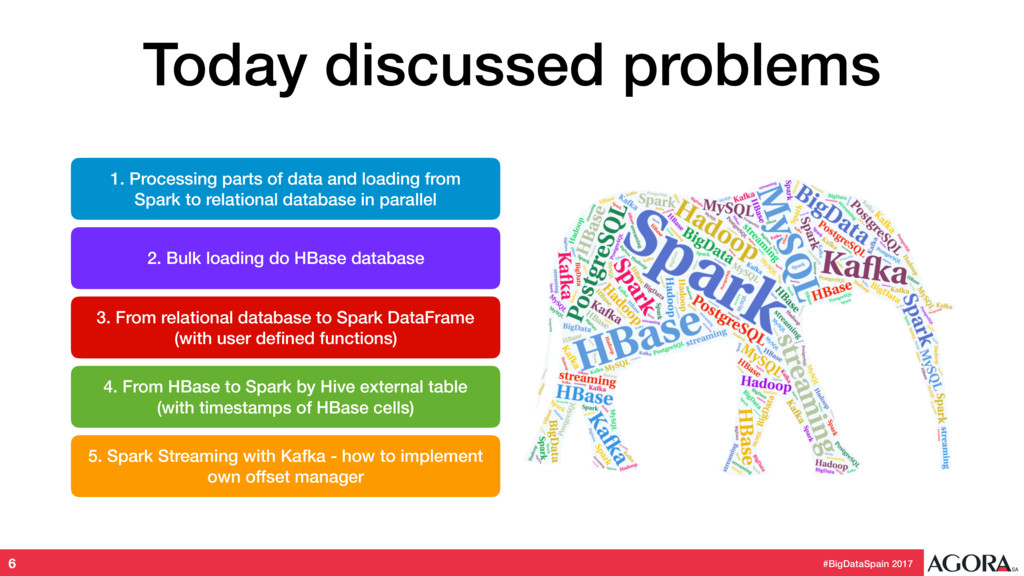 #BigDataSpain 2017 Today discussed problems 6 1...