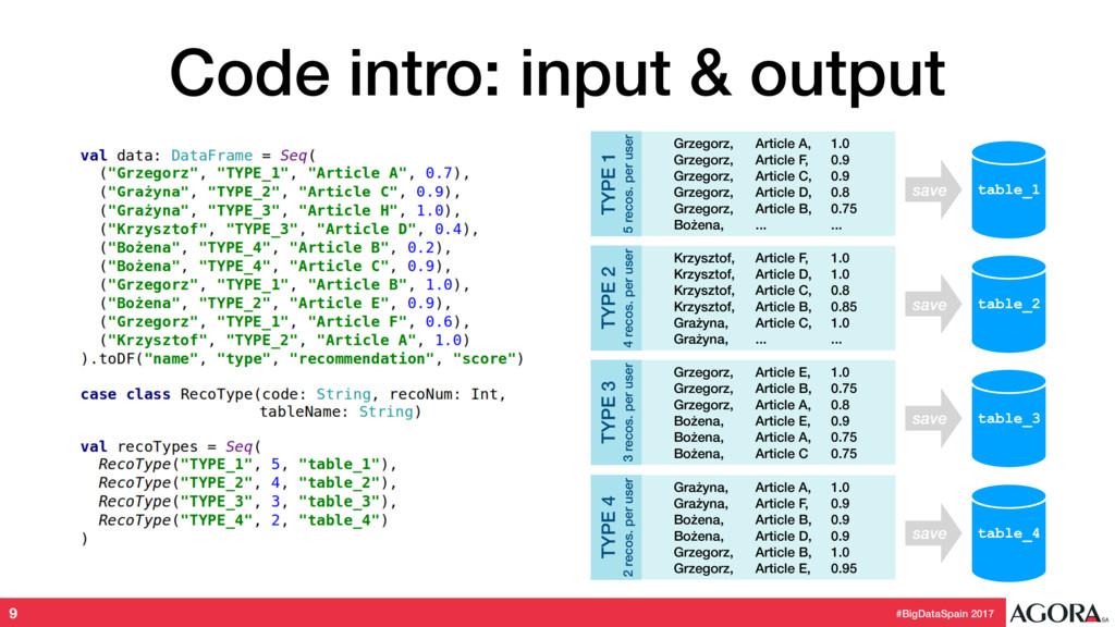 #BigDataSpain 2017 Code intro: input & output 9...