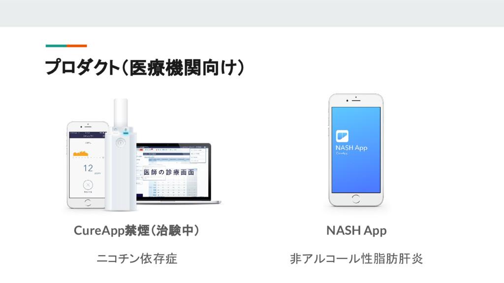 CureApp禁煙(治験中) ニコチン依存症 プロダクト(医療機関向け) NASH App 非...