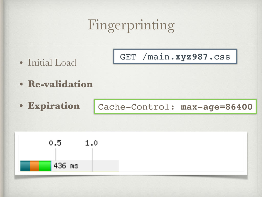 Fingerprinting • Initial Load • Re-validation •...