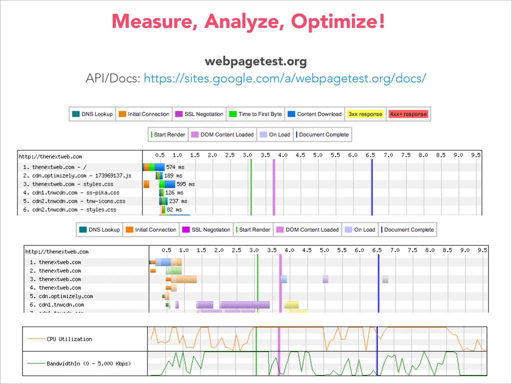 webpagetest.org API/Docs: https://sites.google....