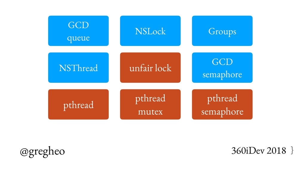 @gregheo 360iDev 2018 pthread GCD queue Groups...