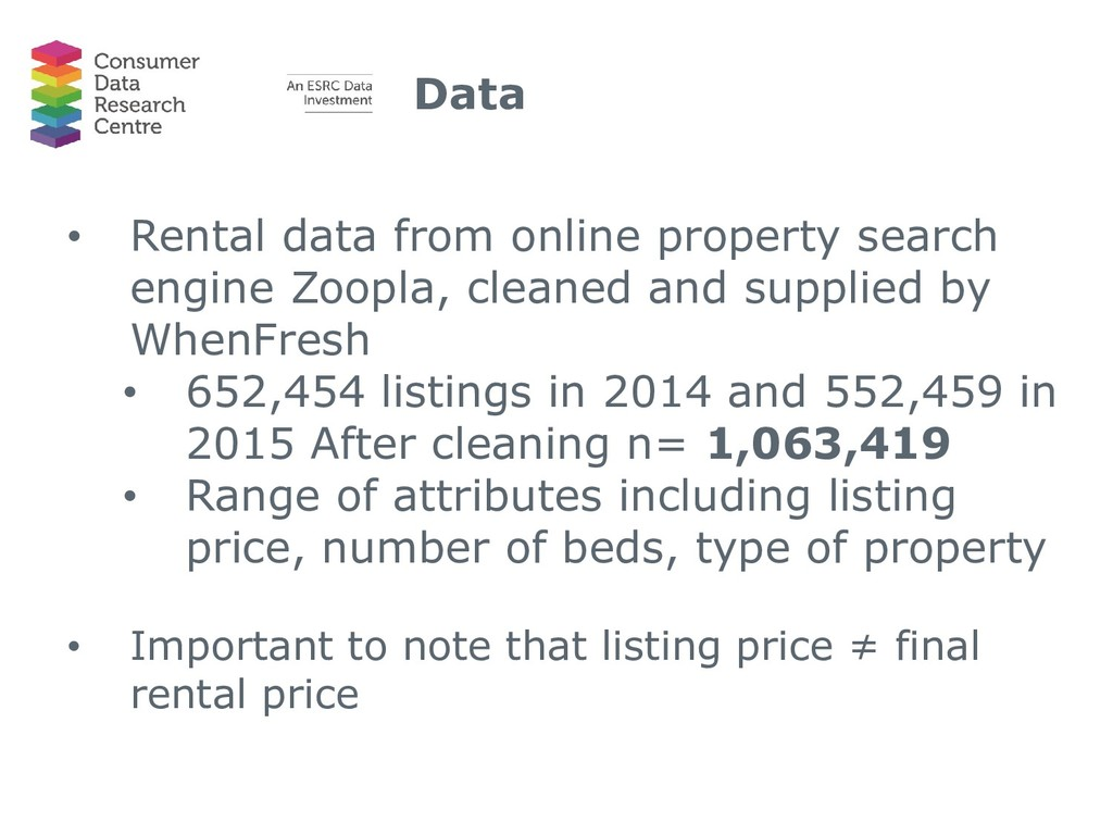 Data • Rental data from online property search ...