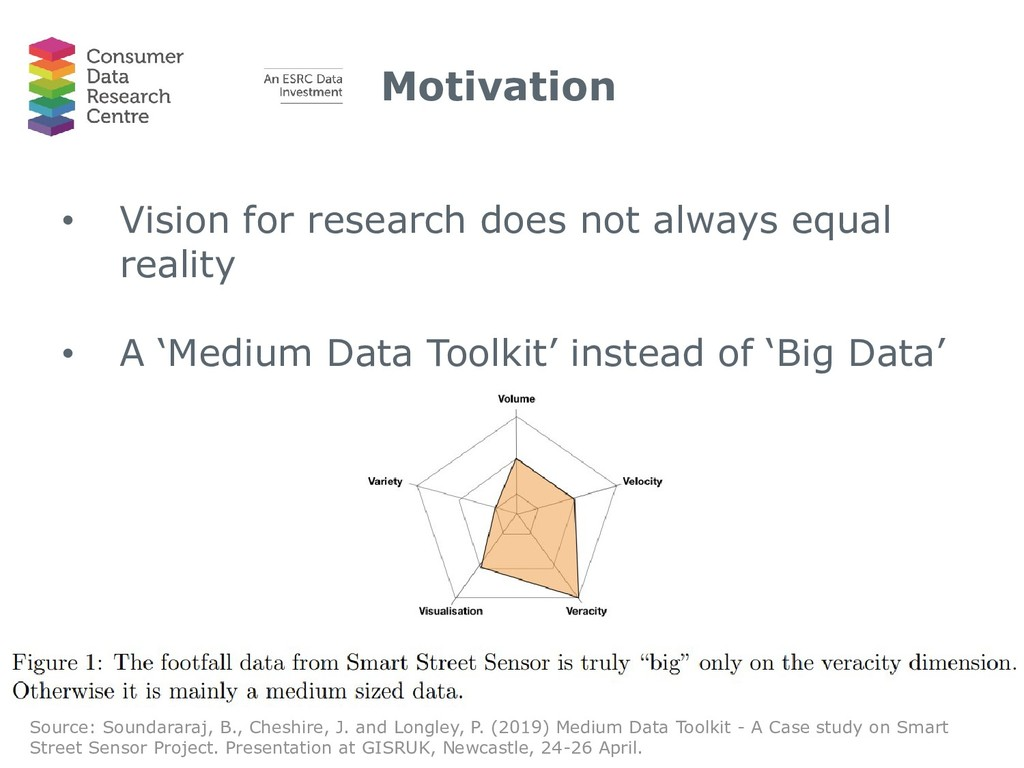Motivation • Vision for research does not alway...