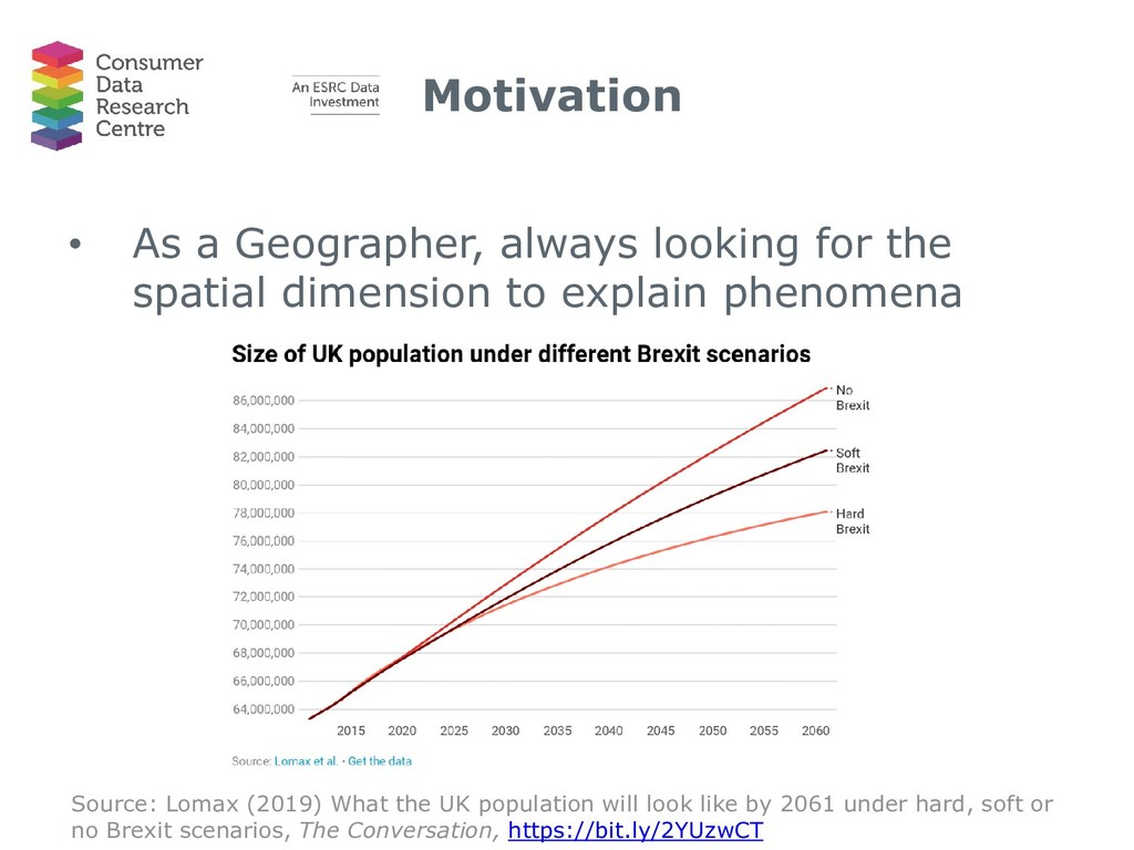 Motivation • As a Geographer, always looking fo...