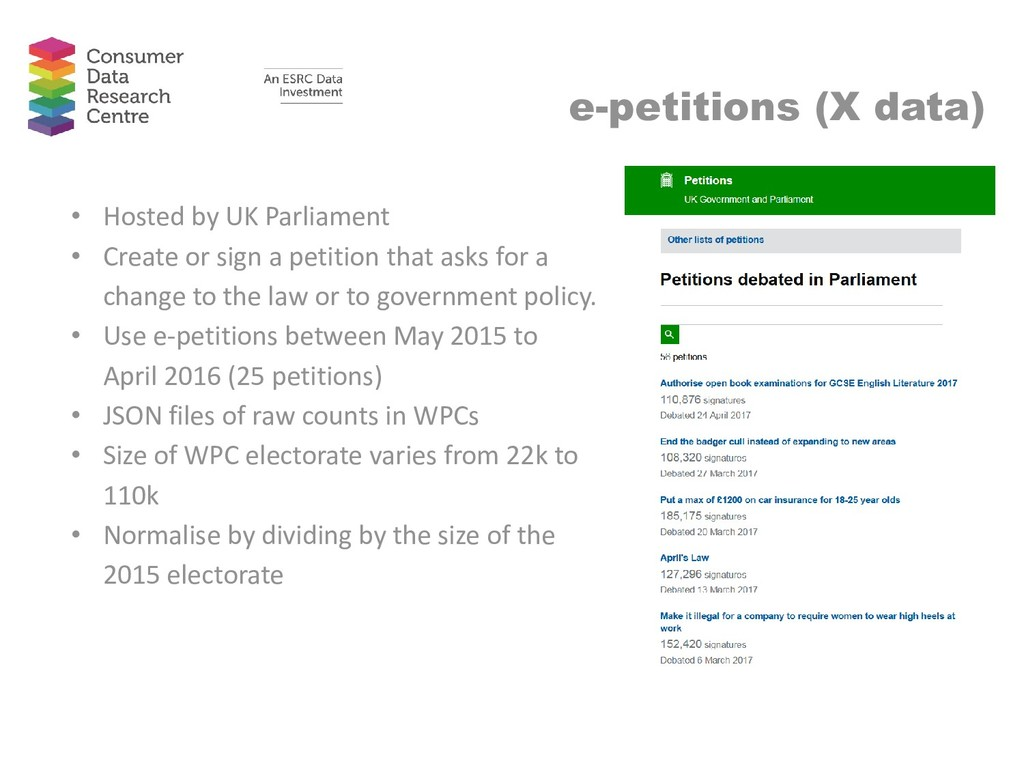 e-petitions (X data) • Hosted by UK Parliament ...