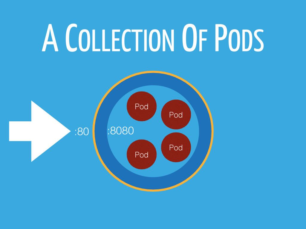 A COLLECTION OF PODS Pod Pod Pod Pod :80 :8080