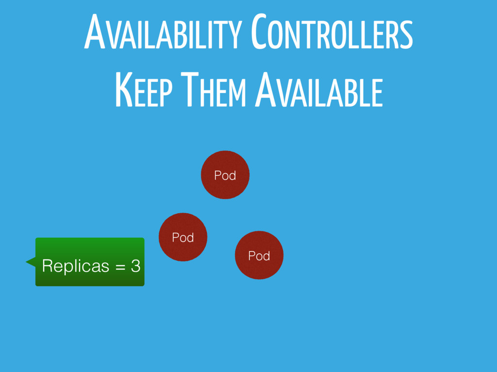 AVAILABILITY CONTROLLERS KEEP THEM AVAILABLE Po...