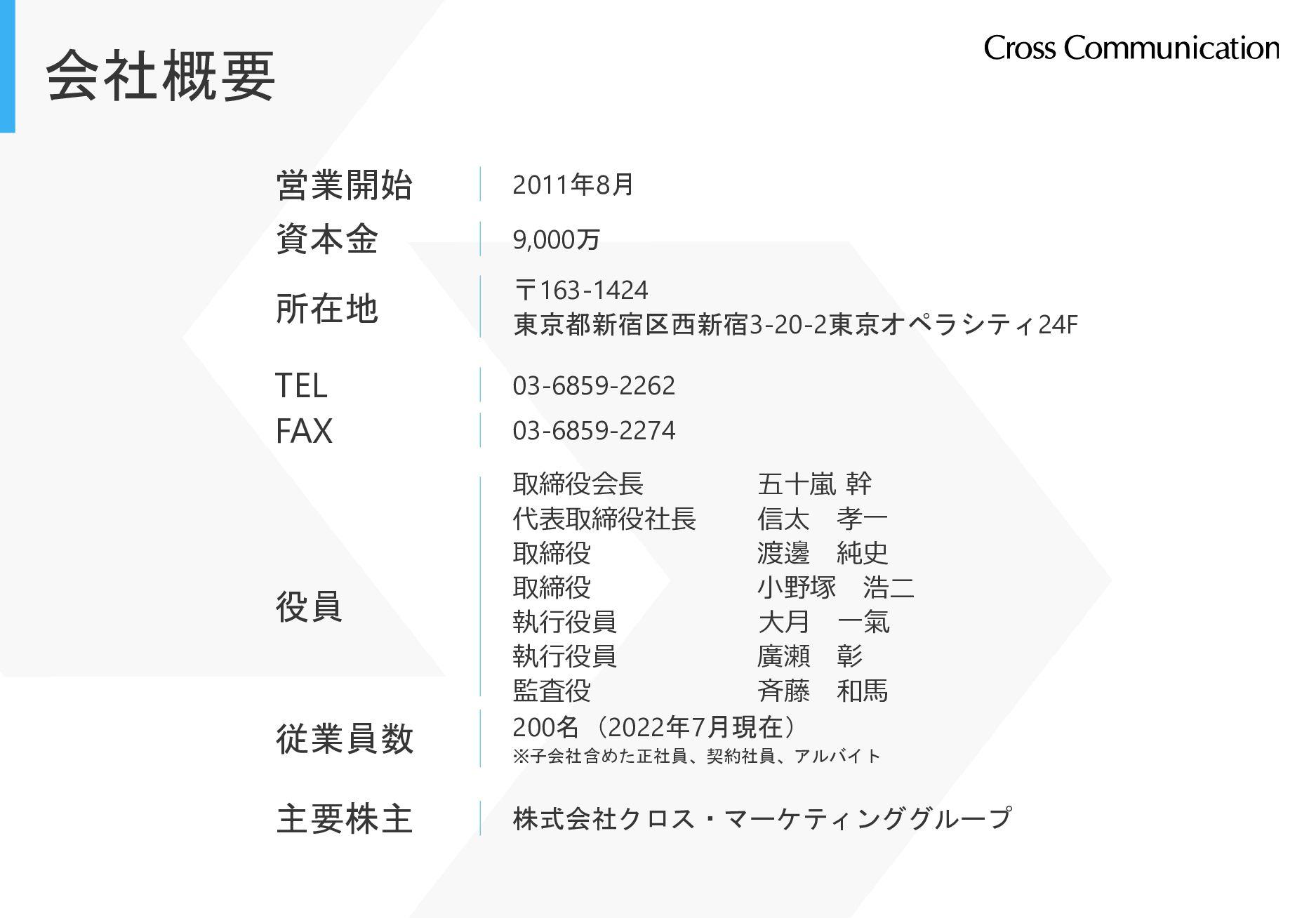 会社概要 営業開始 2011年8月 資本金 所在地 TEL FAX 役員 従業員数 主要株主 ...