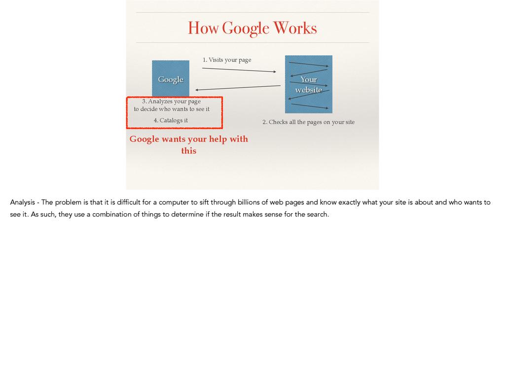 How Google Works Google Your website 1. Visits ...