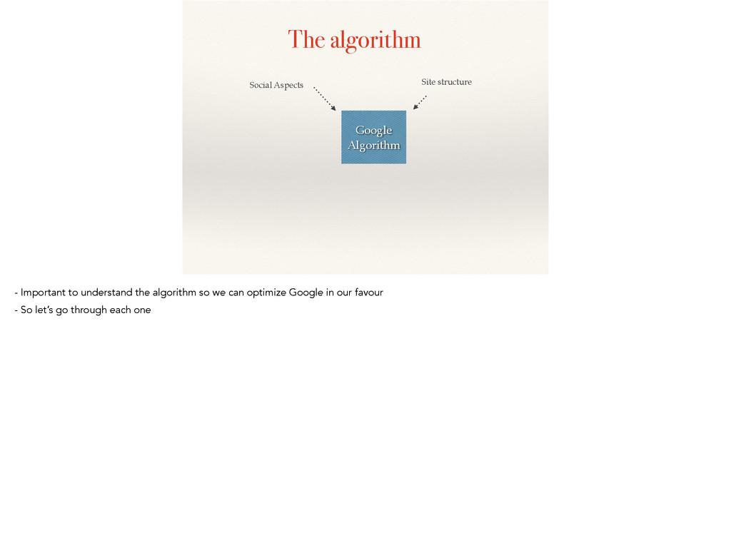 The algorithm Google Algorithm Social Aspects S...
