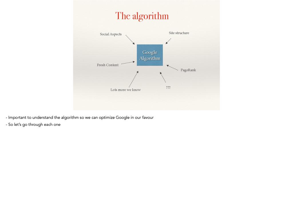 The algorithm Google Algorithm Lots more we kno...