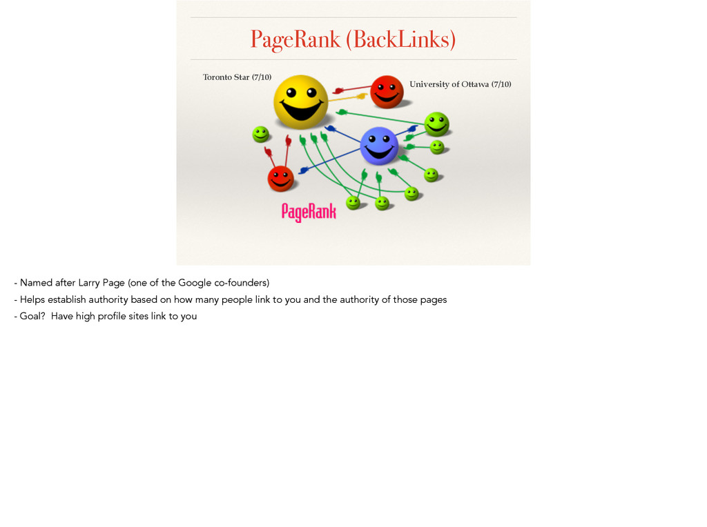 PageRank (BackLinks) Toronto Star (7/10) Univer...