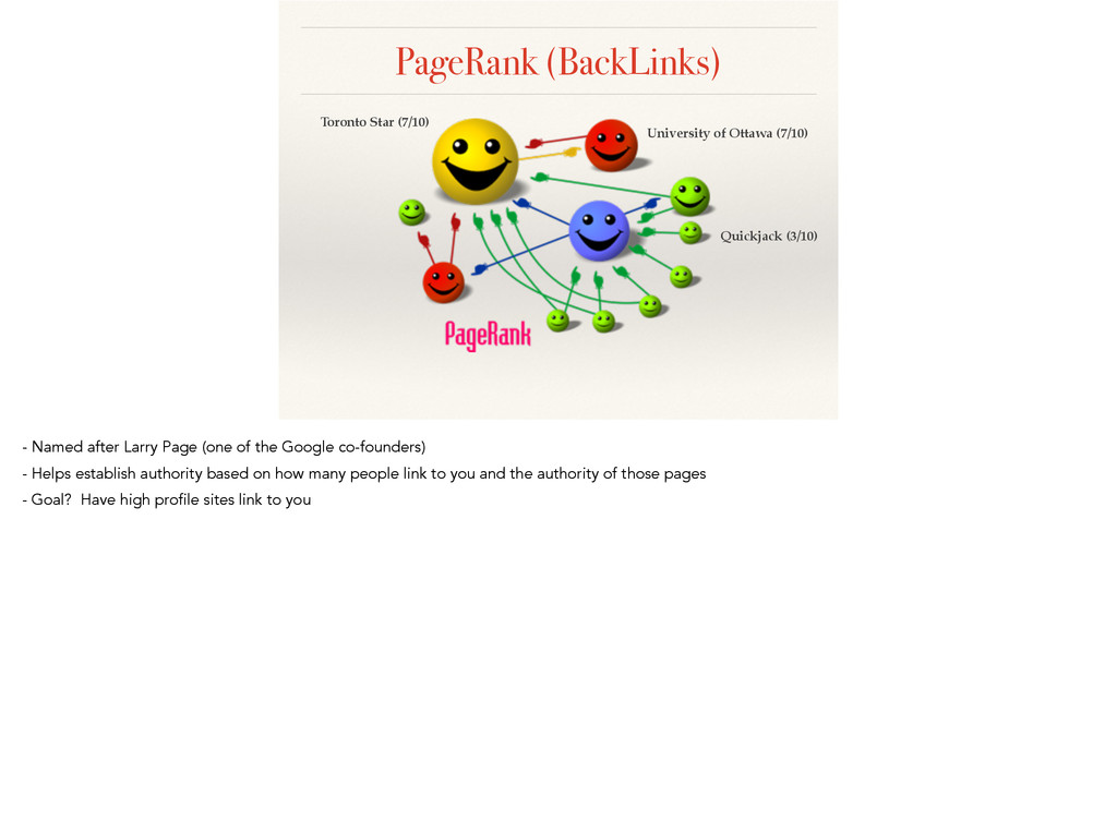 PageRank (BackLinks) Quickjack (3/10) Toronto S...
