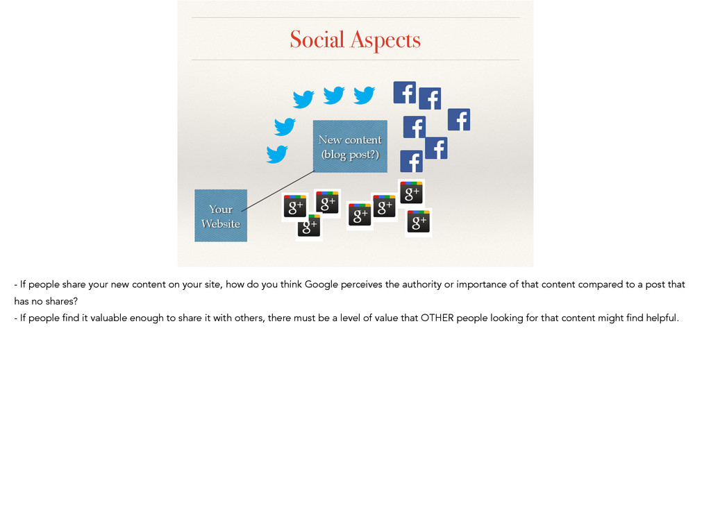 Social Aspects Your Website New content (blog p...