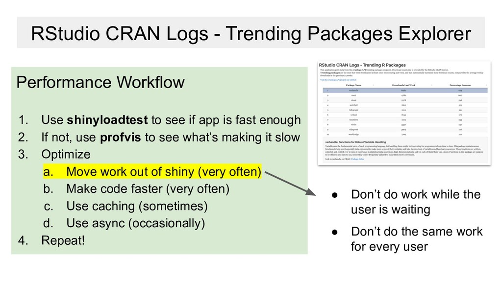 RStudio CRAN Logs - Trending Packages Explorer ...