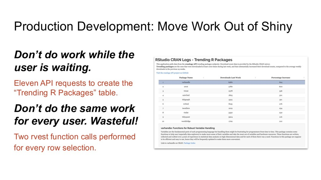 Production Development: Move Work Out of Shiny ...