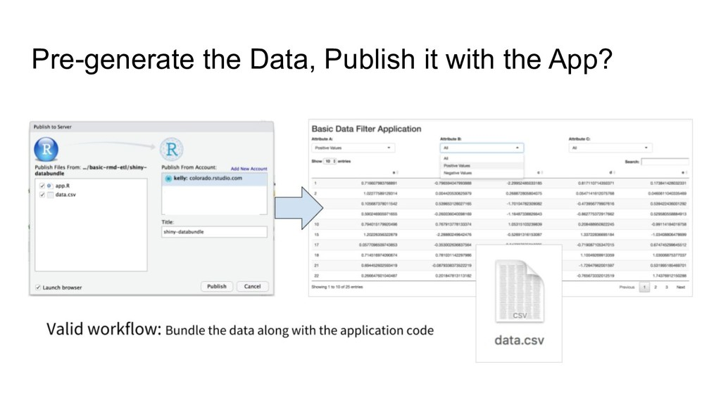 Pre-generate the Data, Publish it with the App?
