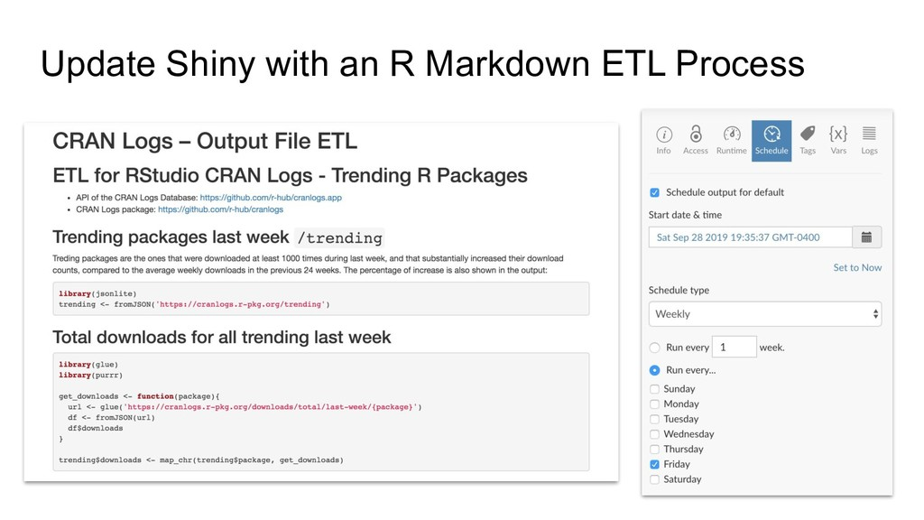 Update Shiny with an R Markdown ETL Process