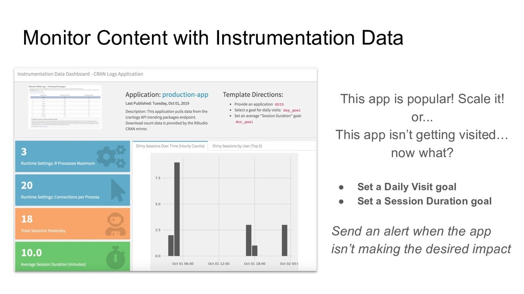 Monitor Content with Instrumentation Data This ...