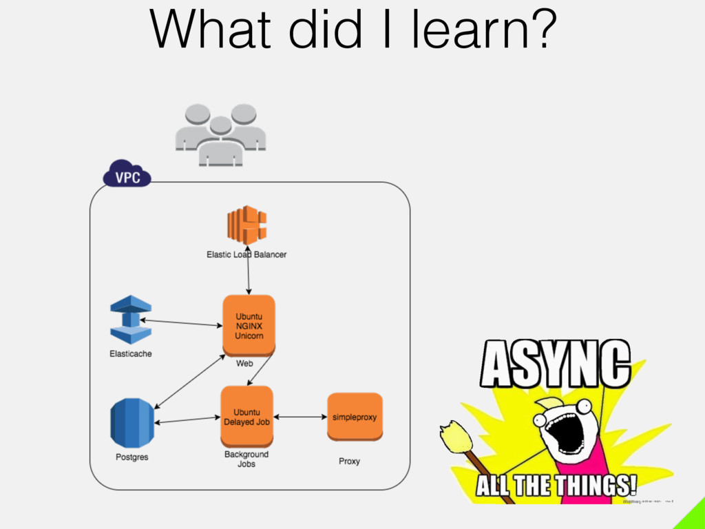 What did I learn?