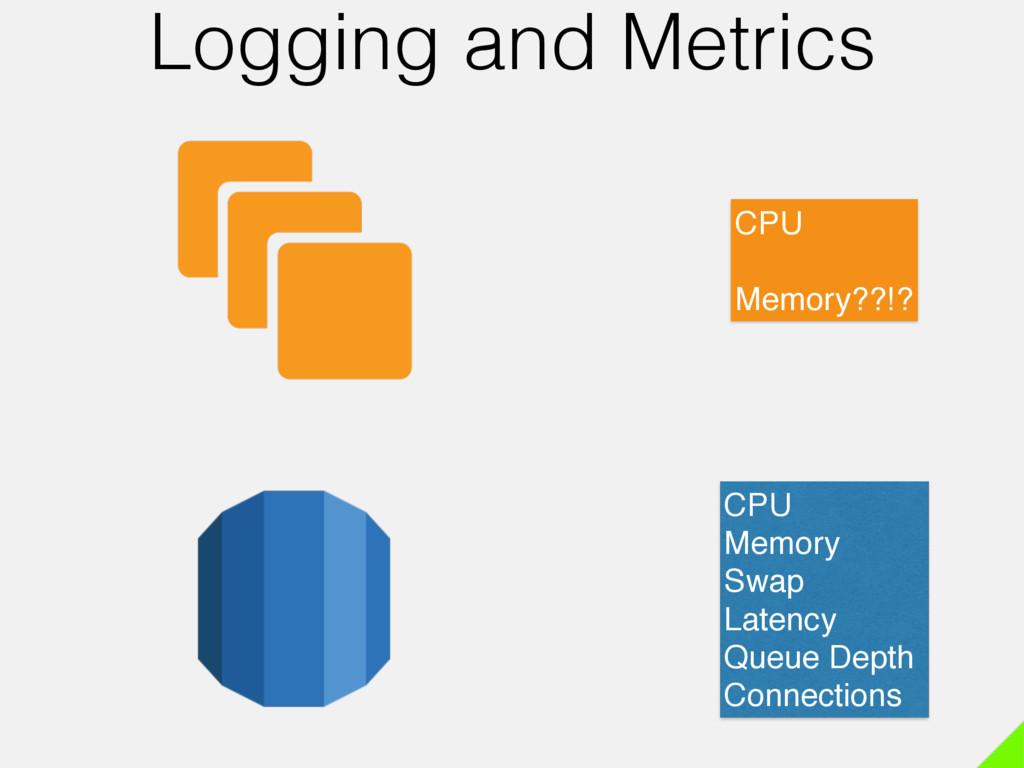 Logging and Metrics CPU  Memory??!? CPU Memor...