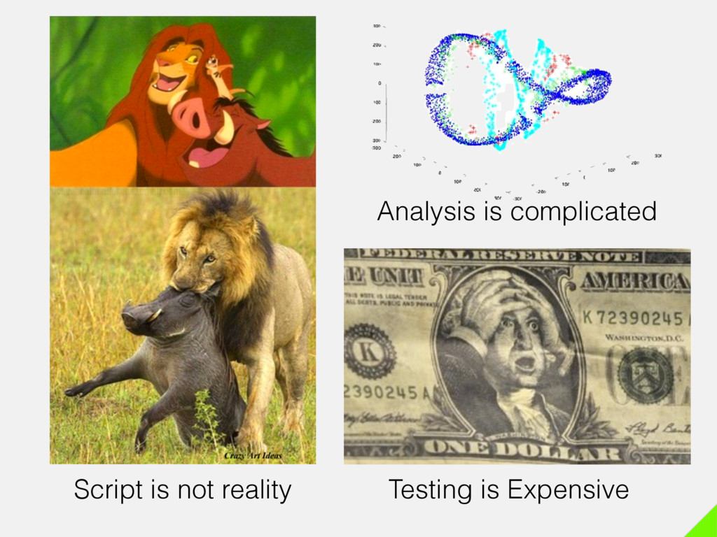 Script is not reality Testing is Expensive Anal...