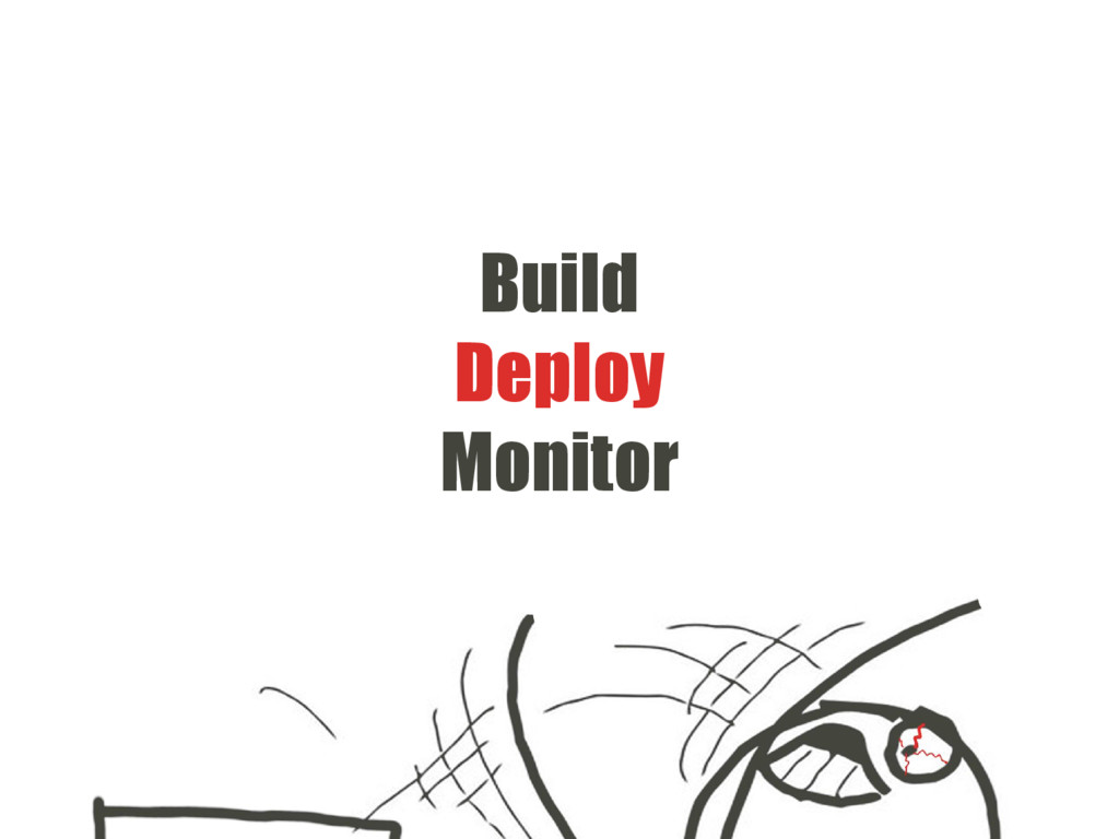 Build Deploy Monitor
