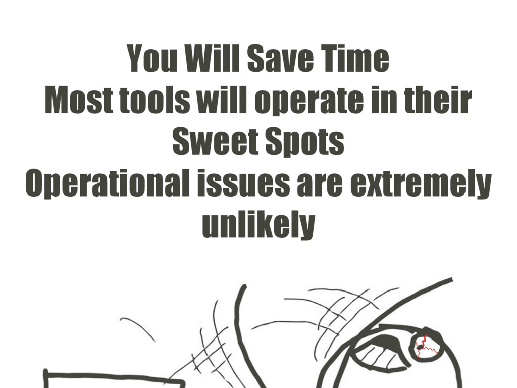 You Will Save Time Most tools will operate in t...