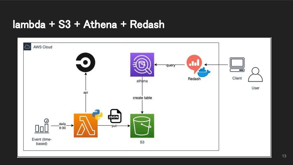 lambda + S3 + Athena + Redash 13