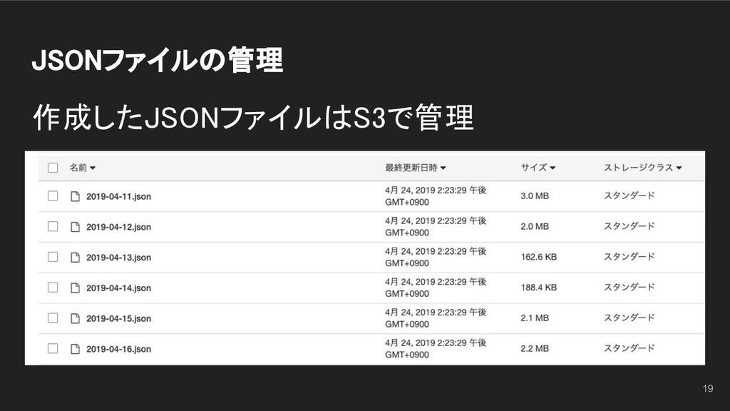 JSONファイルの管理 作成したJSONファイルはS3で管理 19
