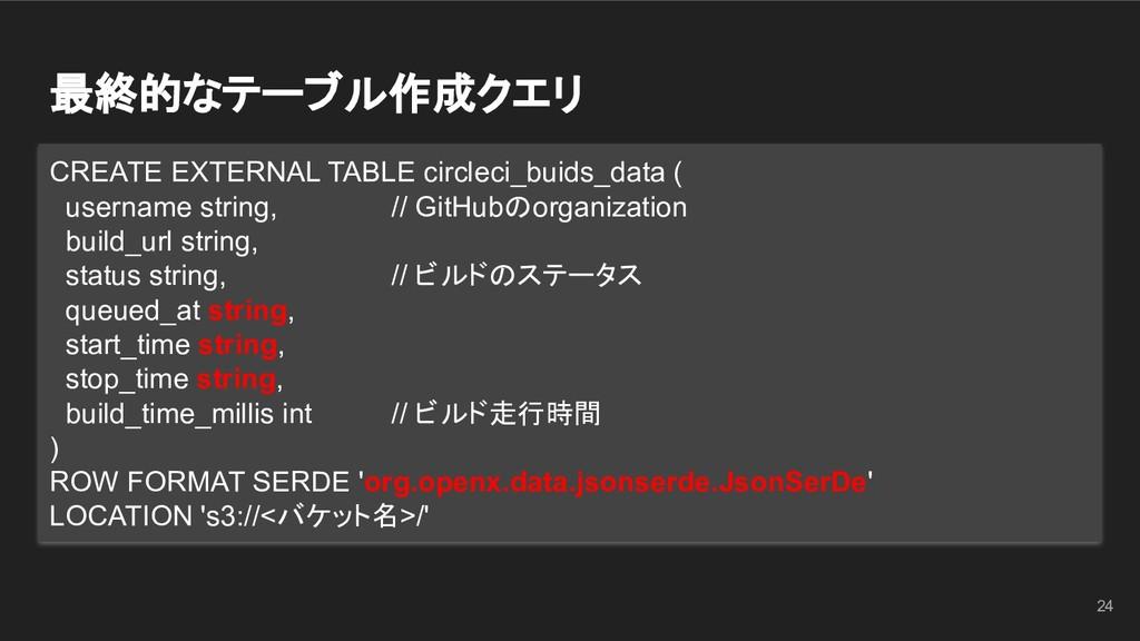 最終的なテーブル作成クエリ CREATE EXTERNAL TABLE circleci_b...