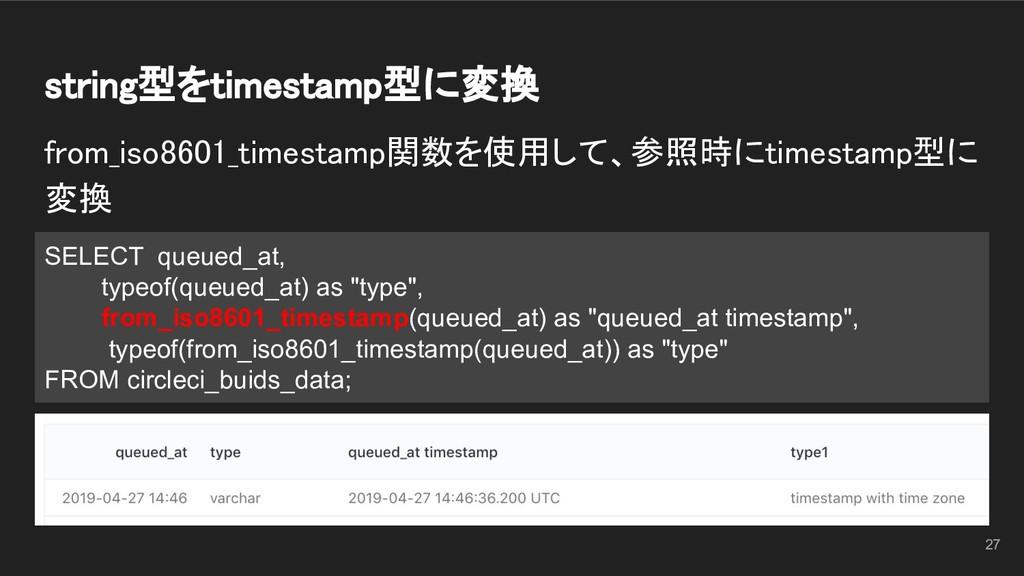 string型をtimestamp型に変換 from_iso8601_timestamp関数...