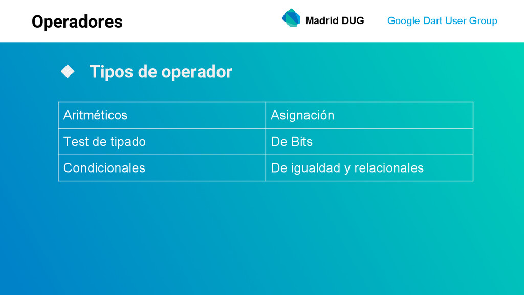 Madrid DUG Google Dart User Group Operadores ❖ ...