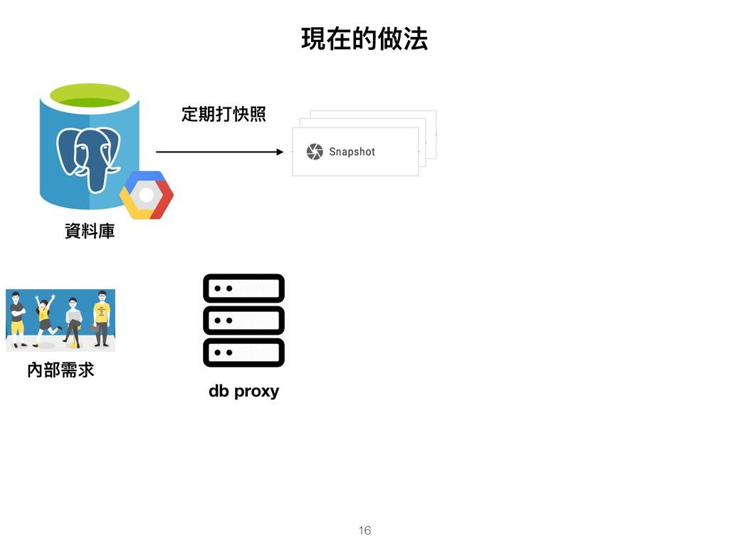 現在的做法 資料庫 db proxy 定期打快照 內部需求 16