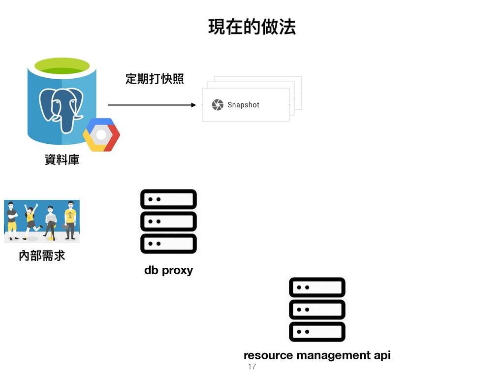 現在的做法 資料庫 db proxy resource management api 定期打快...