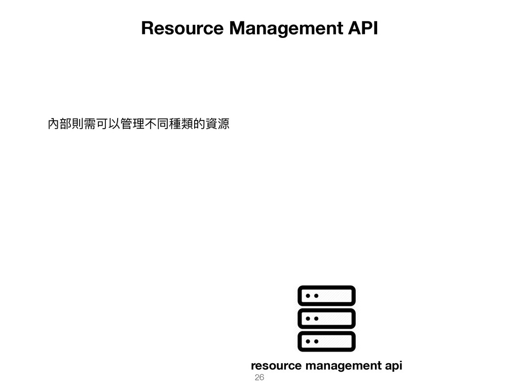 Resource Management API resource management api...