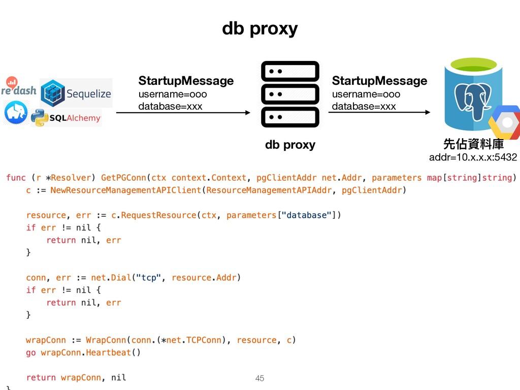 db proxy db proxy StartupMessage username=ooo ...