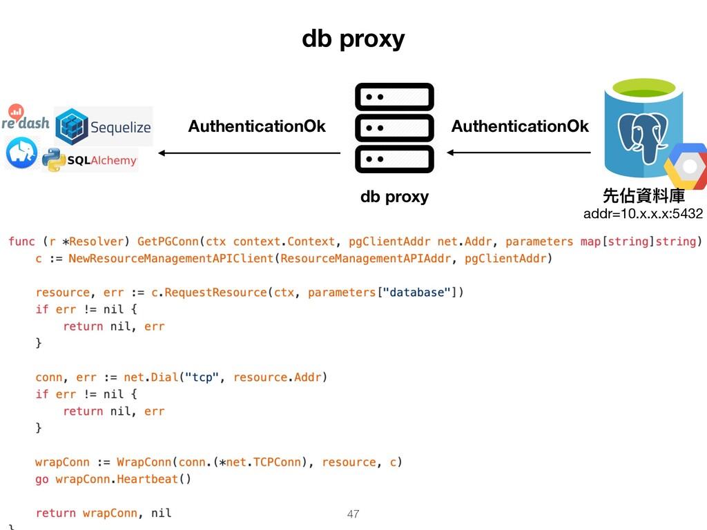 db proxy db proxy AuthenticationOk 先佔資料庫 Authen...