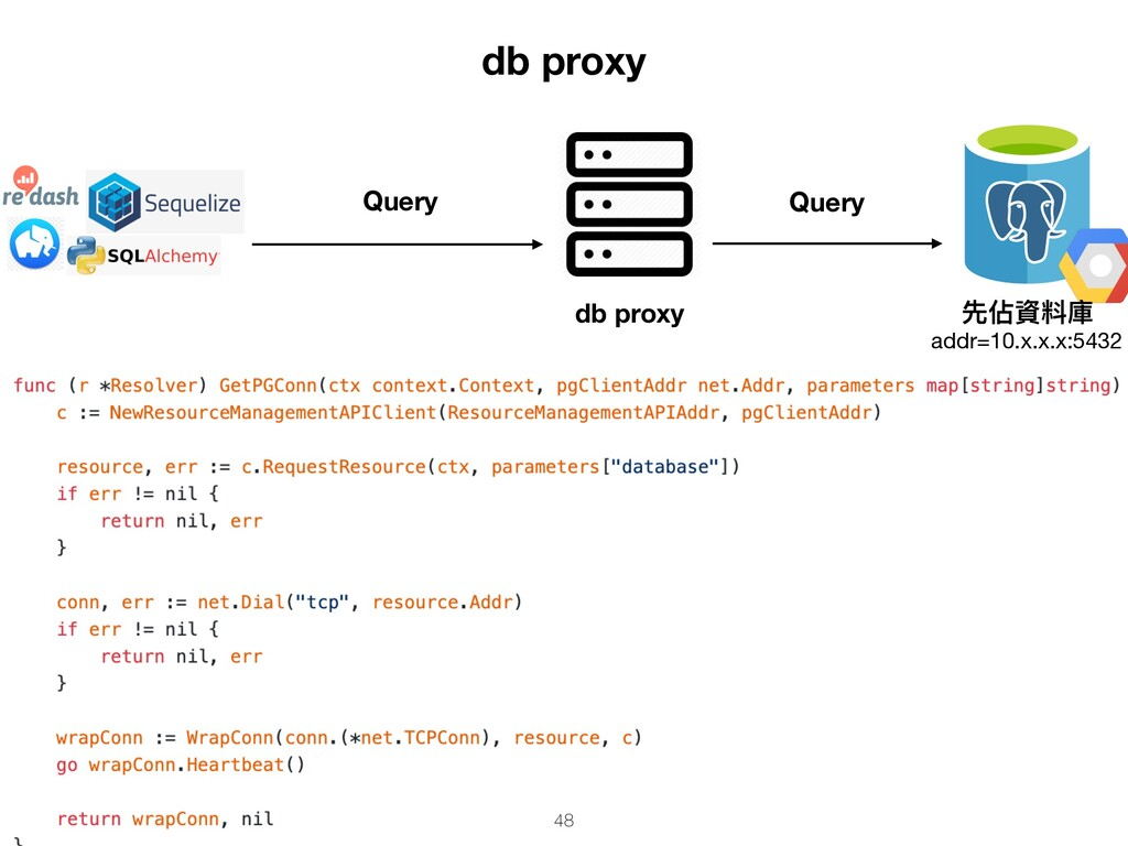 db proxy db proxy Query 先佔資料庫 Query addr=10.x.x...