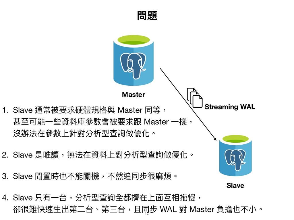 Master 問題 Slave Streaming WAL 1. Slave 通常被要求硬體規...
