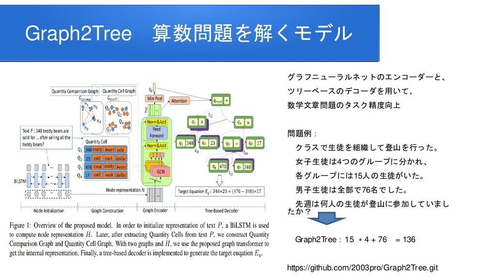 Graph2Tree 算数問題を解くモデル グラフニューラルネットのエンコーダーと、 ツリーベ...