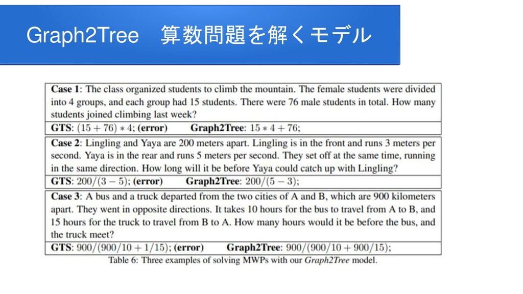 Graph2Tree 算数問題を解くモデル