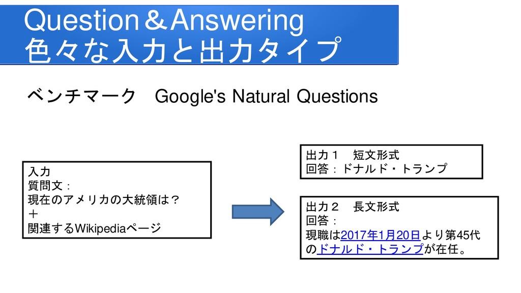 ベンチマーク Google's Natural Questions 入力 質問文: 現在のアメ...